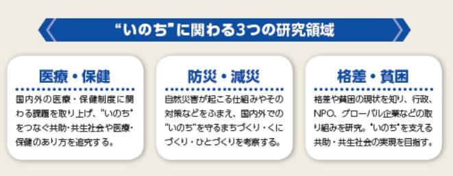 """""""いのち""""に関わる3領域"""